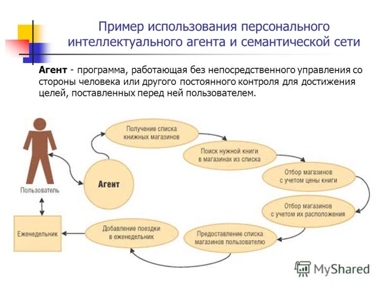 Пример использования персонального интеллектуального агента и семантической сети Агент - программа, работающая без непосредственного управления со стороны человека или другого постоянного контроля для достижения целей, поставленных перед ней пользова