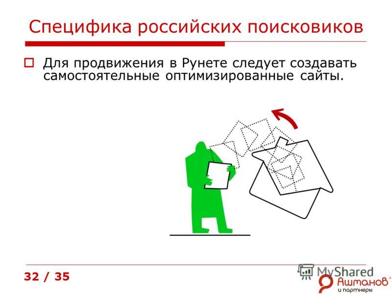 Специфика российских поисковиков Для продвижения в Рунете следует создавать самостоятельные оптимизированные сайты. 32 / 35