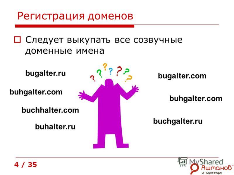 Регистрация доменов Следует выкупать все созвучные доменные имена buhgalter.com buchhalter.com buhgalter.com bugalter.com buchgalter.ru bugalter.ru buhalter.ru 4 / 35