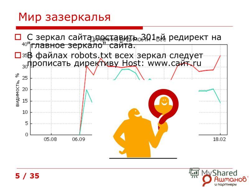Мир зазеркалья 5 / 35 С зеркал сайта поставить 301-й редирект на главное зеркало сайта. В файлах robots.txt всех зеркал следует прописать директиву Host: www.сайт.ru