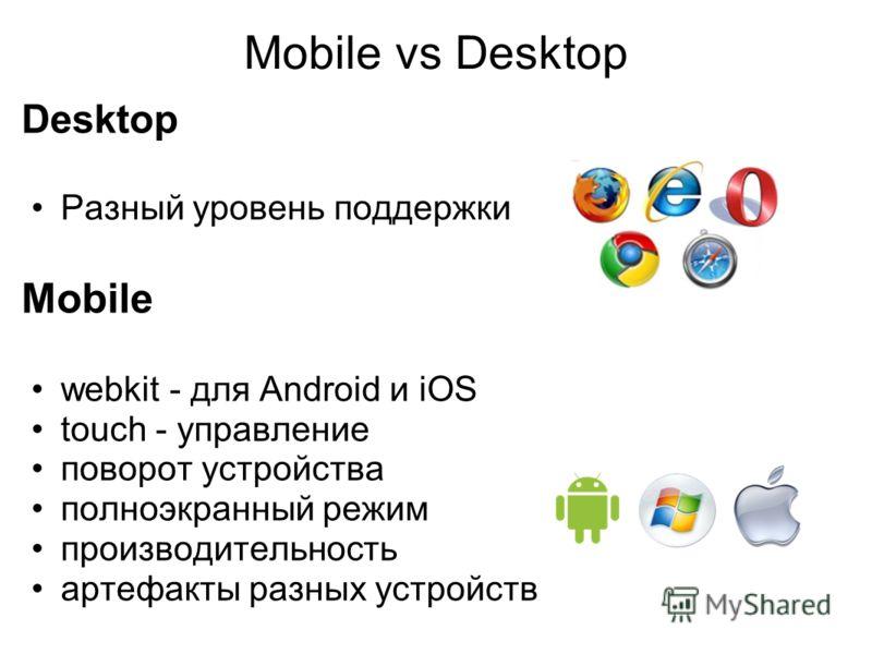Mobile vs Desktop Desktop Разный уровень поддержки Mobile webkit - для Android и iOS touch - управление поворот устройства полноэкранный режим производительность артефакты разных устройств