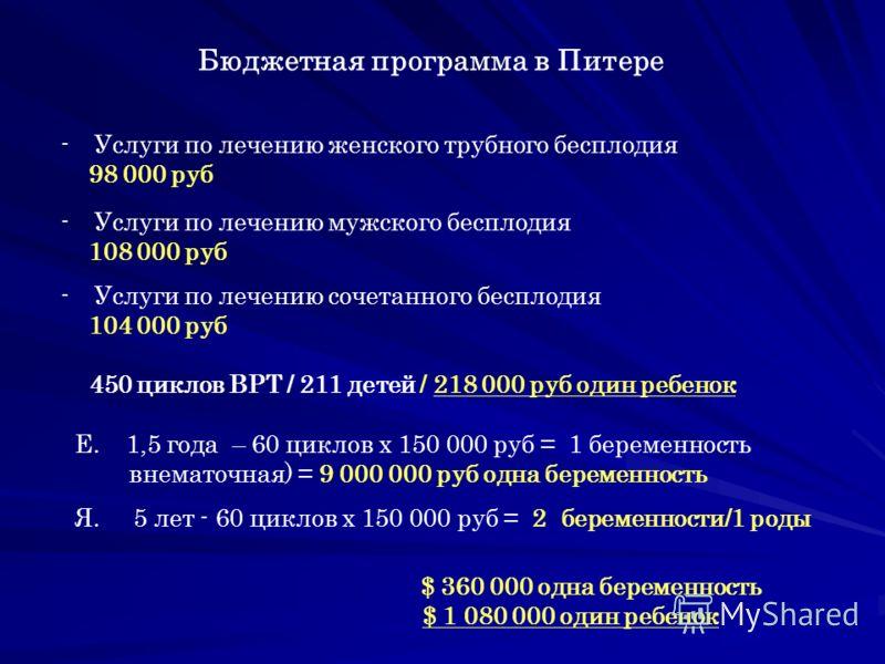 Бюджетная программа в Питере -Услуги по лечению женского трубного бесплодия 98 000 руб -Услуги по лечению мужского бесплодия 108 000 руб -Услуги по лечению сочетанного бесплодия 104 000 руб 450 циклов ВРТ / 211 детей / 218 000 руб один ребенок Е. 1,5