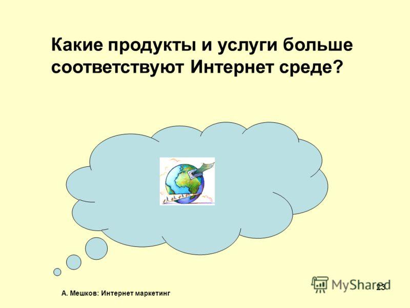 А. Мешков: Интернет маркетинг 23 Какие продукты и услуги больше соответствуют Интернет среде?