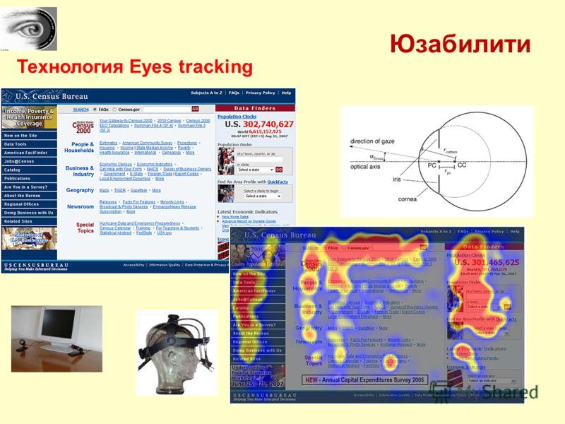Юзабилити Технология Eyes tracking