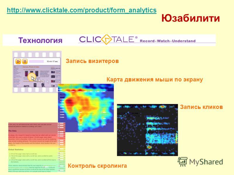 Юзабилити http://www.clicktale.com/product/form_analytics Технология Запись визитеров Карта движения мыши по экрану Контроль скролинга Запись кликов