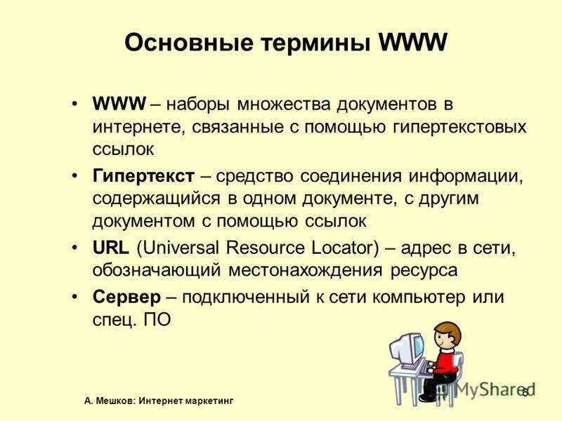 А. Мешков: Интернет маркетинг 6 Основные термины WWW WWW – наборы множества документов в интернете, связанные с помощью гипертекстовых ссылок Гипертекст – средство соединения информации, содержащийся в одном документе, с другим документом с помощью с