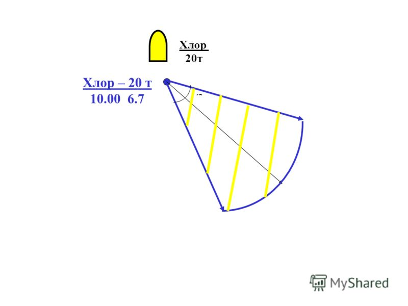 V 10 φ Хлор – 20 т 10.00 6.7 Г Г Г Хлор 20т