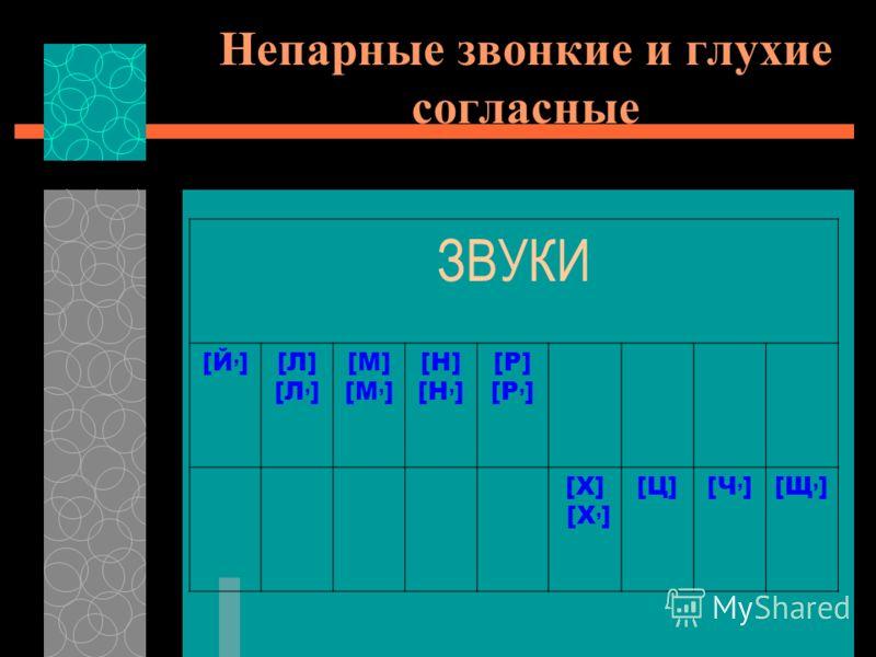 Непарные звонкие и глухие согласные ЗВУКИ [Й, ][Л] [Л, ] [М] [М, ] [Н] [Н, ] [Р] [Р, ] [Х] [Х, ] [Ц][Ч, ][Щ, ]