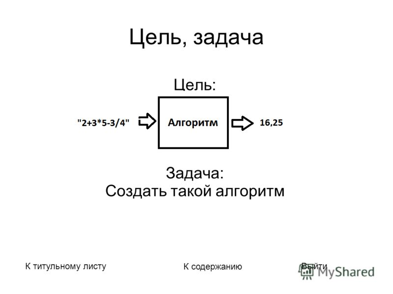 Цель, задачa Цель: Задачa: Создать такой алгоритм К титульному листу К содержанию Выйти