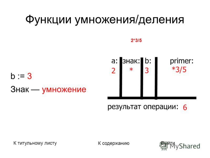 Функции умножения/деления b := 3 Знак умножение К титульному листу К содержанию Выйти Вычисляемое выражение : 2*3/5