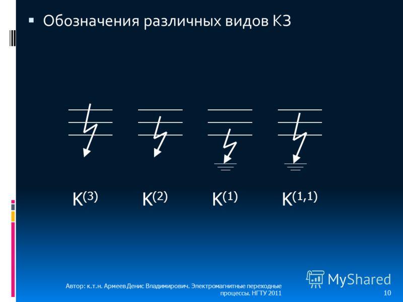 Обозначения различных видов КЗ K (3) K (2) K (1) K (1,1) 10 Автор: к.т.н. Армеев Денис Владимирович. Электромагнитные переходные процессы. НГТУ 2011