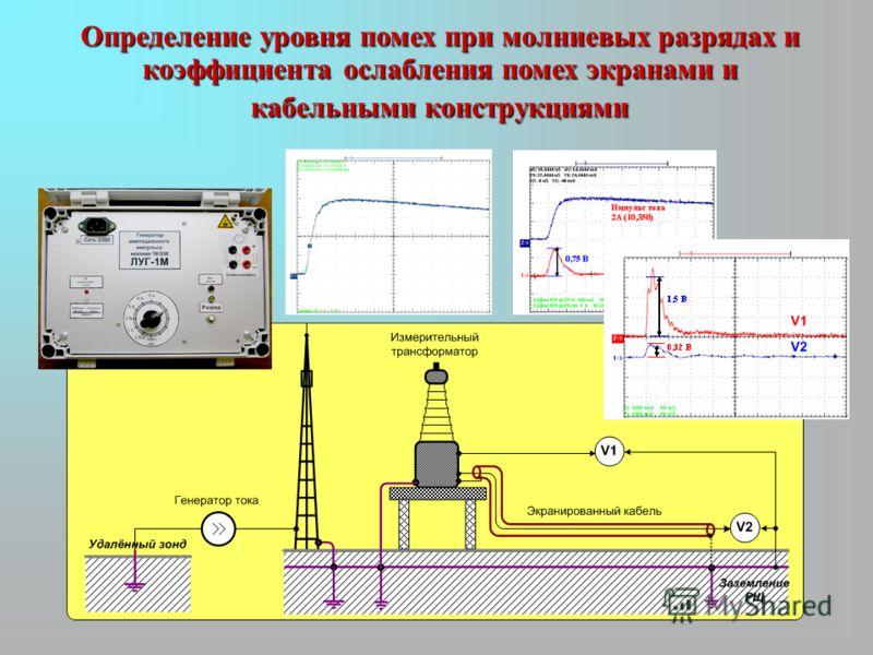 Определение уровня помех при молниевых разрядах и коэффициента ослабления помех экранами и кабельными конструкциями