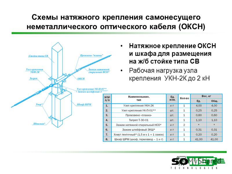 Схемы натяжного крепления самонесущего неметаллического оптического кабеля (ОКСН) Натяжное крепление ОКСН и шкафа для размещения на ж/б стойке типа СВ Рабочая нагрузка узла крепления УКН-2К до 2 кН