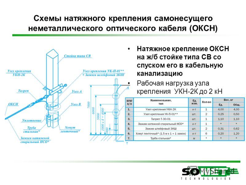 Схемы натяжного крепления самонесущего неметаллического оптического кабеля (ОКСН) Натяжное крепление ОКСН на ж/б стойке типа СВ со спуском его в кабельную канализацию Рабочая нагрузка узла крепления УКН-2К до 2 кН