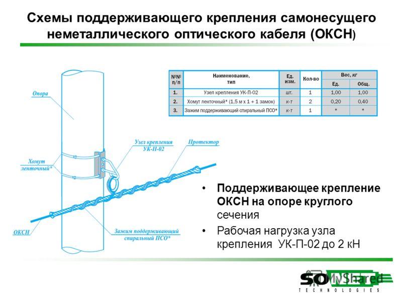 Схемы поддерживающего крепления самонесущего неметаллического оптического кабеля (ОКСН ) Поддерживающее крепление ОКСН на опоре круглого сечения Рабочая нагрузка узла крепления УК-П-02 до 2 кН