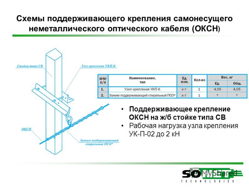 Схемы поддерживающего крепления самонесущего неметаллического оптического кабеля (ОКСН ) Поддерживающее крепление ОКСН на ж/б стойке типа СВ Рабочая нагрузка узла крепления УК-П-02 до 2 кН
