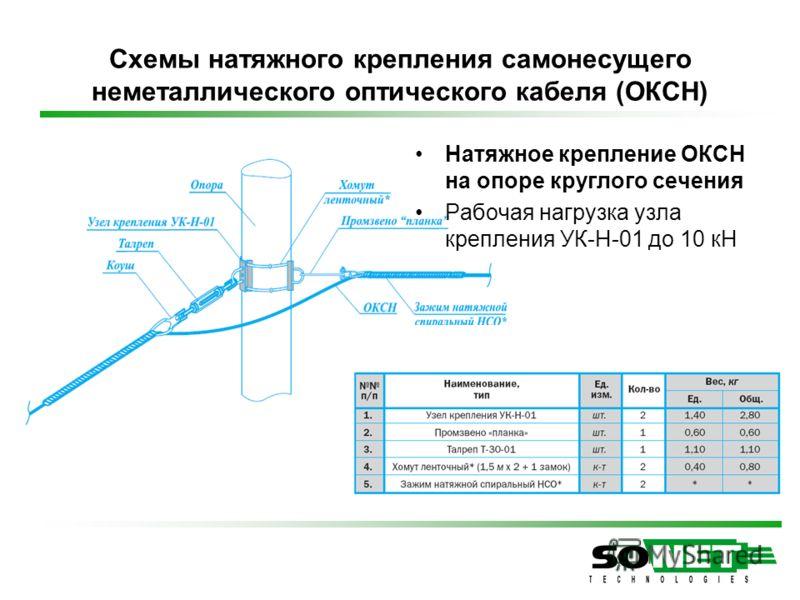 Схемы натяжного крепления самонесущего неметаллического оптического кабеля (ОКСН) Натяжное крепление ОКСН на опоре круглого сечения Рабочая нагрузка узла крепления УК-Н-01 до 10 кН