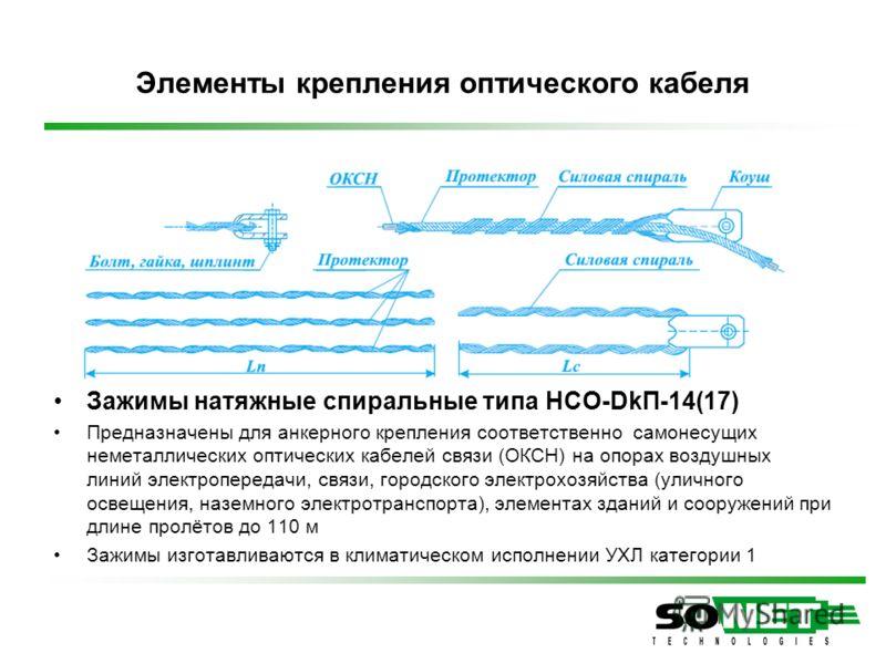 проектирование волоконно оптических линий связи на воздушных линиях электропередачи