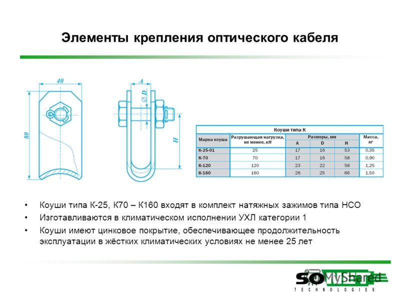 Элементы крепления оптического кабеля Коуши типа К-25, К70 – К160 входят в комплект натяжных зажимов типа НСО Изготавливаются в климатическом исполнении УХЛ категории 1 Коуши имеют цинковое покрытие, обеспечивающее продолжительность эксплуатации в жё
