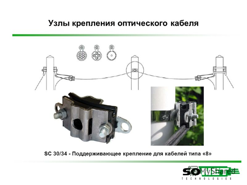 Узлы крепления оптического кабеля SC 30/34 - Поддерживающее крепление для кабелей типа «8»