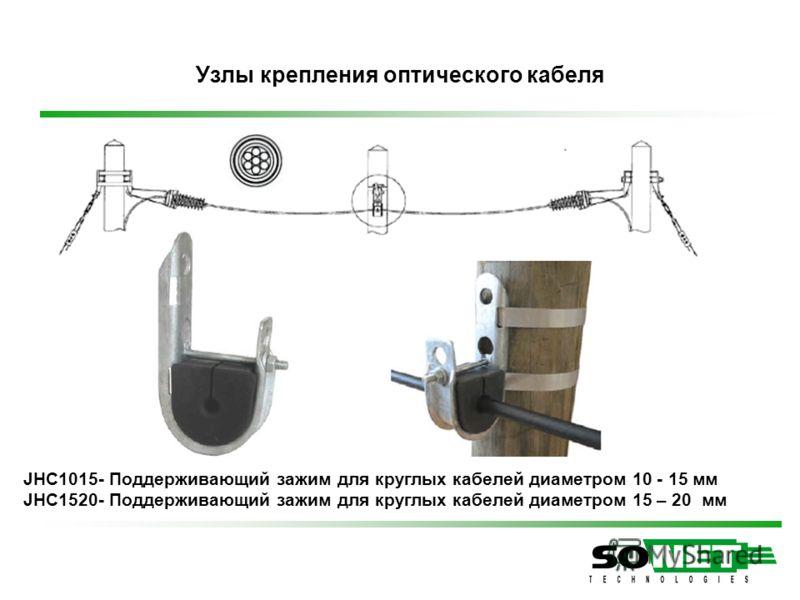 Узлы крепления оптического кабеля JHC1015- Поддерживающий зажим для круглых кабелей диаметром 10 - 15 мм JHC1520- Поддерживающий зажим для круглых кабелей диаметром 15 – 20 мм