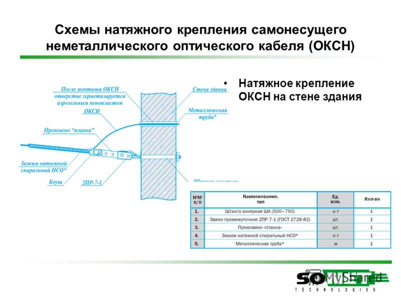 Схемы натяжного крепления самонесущего неметаллического оптического кабеля (ОКСН) Натяжное крепление ОКСН на стене здания