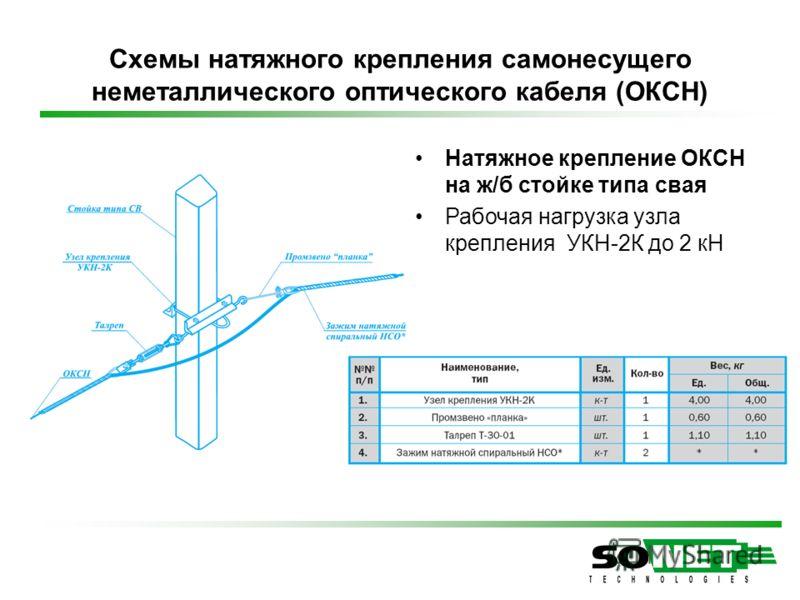 Схемы натяжного крепления самонесущего неметаллического оптического кабеля (ОКСН) Натяжное крепление ОКСН на ж/б стойке типа свая Рабочая нагрузка узла крепления УКН-2К до 2 кН