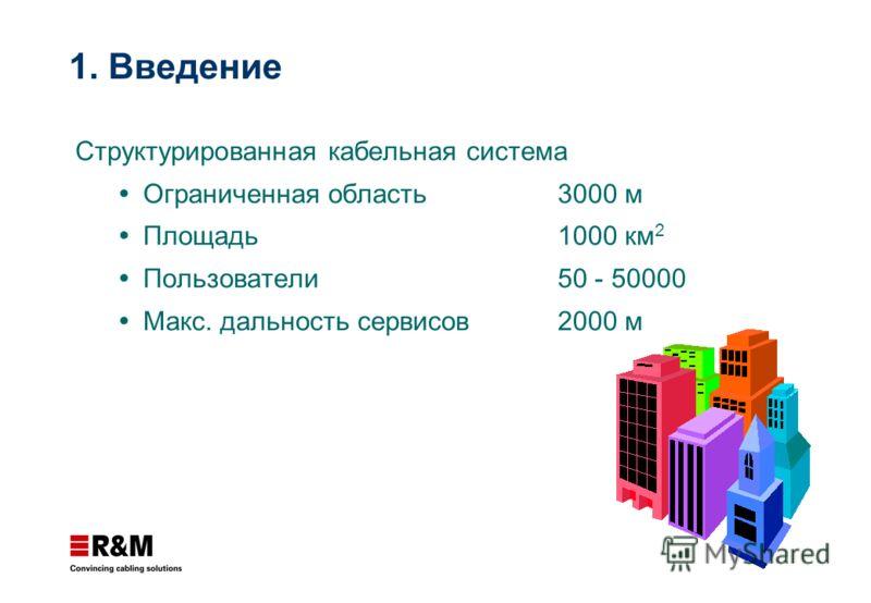 1. Введение Структурированная кабельная система Ограниченная область 3000 м Площадь 1000 км 2 Пользователи 50 - 50000 Макс. дальность сервисов 2000 м