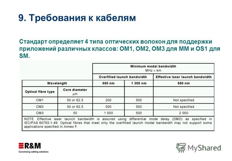 Стандарт определяет 4 типа оптических волокон для поддержки приложений различных классов: ОМ1, ОМ2, ОМ3 для ММ и OS1 для SM. 9. Требования к кабелям