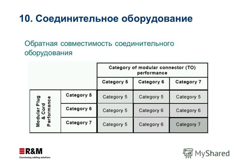 Обратная совместимость соединительного оборудования 10. Соединительное оборудование