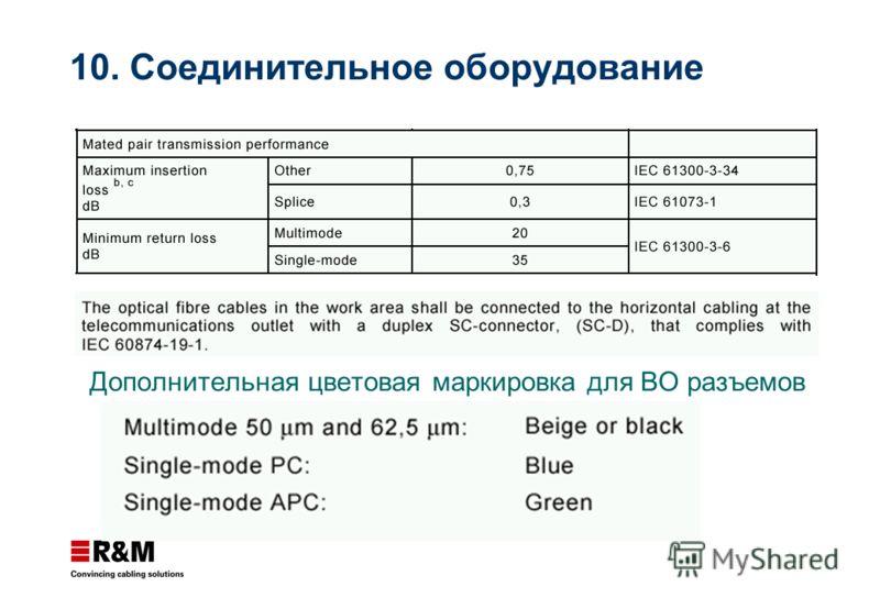 Дополнительная цветовая маркировка для ВО разъемов 10. Соединительное оборудование