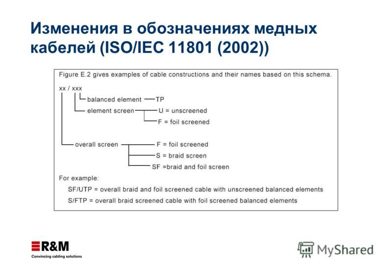 Изменения в обозначениях медных кабелей (ISO/IEC 11801 (2002))