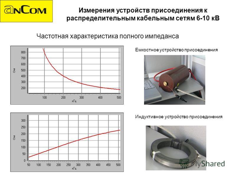 Емкостное устройство присоединения Индуктивное устройство присоединения Измерения устройств присоединения к распределительным кабельным сетям 6-10 кВ Частотная характеристика полного импеданса