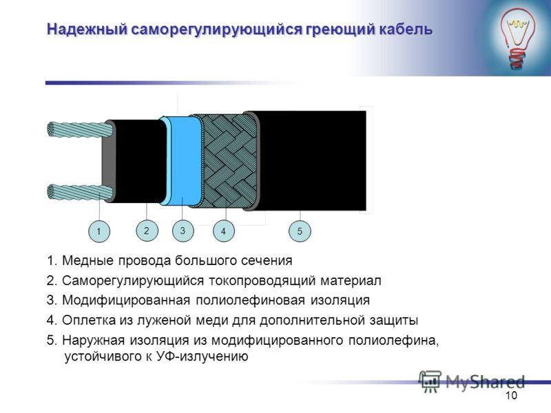 10 Надежный саморегулирующийся греющий кабель 1. Медные провода большого сечения 2. Саморегулирующийся токопроводящий материал 3. Модифицированная полиолефиновая изоляция 4. Оплетка из луженой меди для дополнительной защиты 5. Наружная изоляция из мо