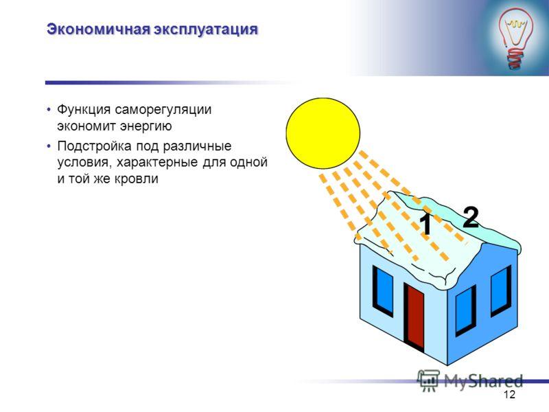 12 Экономичная эксплуатация Функция саморегуляции экономит энергию Подстройка под различные условия, характерные для одной и той же кровли