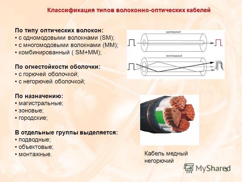 3 Классификация типов волоконно-оптических кабелей По типу оптических волокон: с одномодовыми волокнами (SM); с многомодовыми волокнами (MM); комбинированный ( SM+MM); По огнестойкости оболочки: с горючей оболочкой; с негорючей оболочкой; По назначен