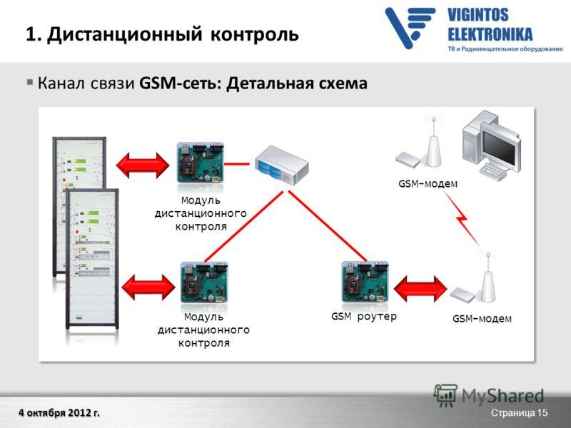 27 августа 2012 г.27 августа 2012 г.27 августа 2012 г.27 августа 2012 г. 1. Дистанционный контроль Канал связи GSM-сеть: Детальная схема Страница 15 GSM-модем Модуль дистанционного контроля GSM роутер GSM-модем Модуль дистанционного контроля