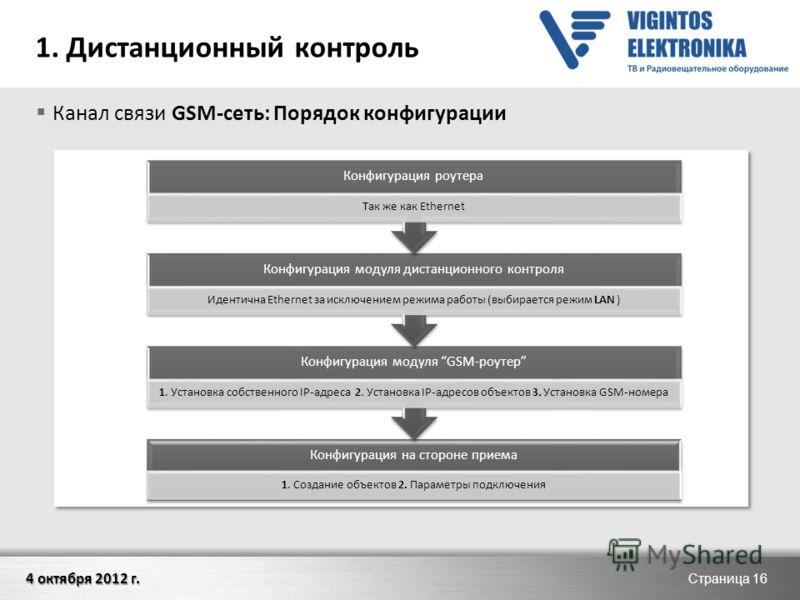 27 августа 2012 г.27 августа 2012 г.27 августа 2012 г.27 августа 2012 г. 1. Дистанционный контроль Канал связи GSM-сеть: Порядок конфигурации Страница 16 Конфигурация на стороне приема 1. Создание объектов 2. Параметры подключения Конфигурация модуля