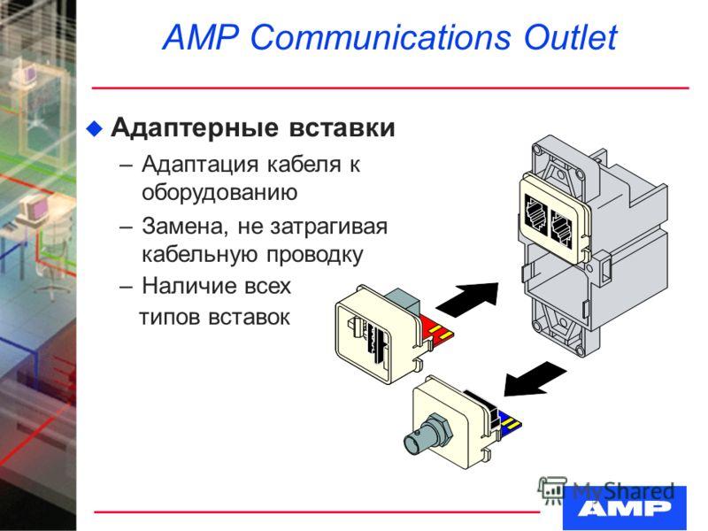 AMP Communications Outlet Адаптерные вставки –Адаптация кабеля к оборудованию –Замена, не затрагивая кабельную проводку –Наличие всех типов вставок