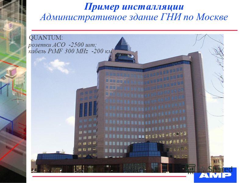 Пример инсталляции Административное здание ГНИ по Москве QUANTUM: розетки ACO -2500 шт; кабель PiMF 300 MHz -200 км
