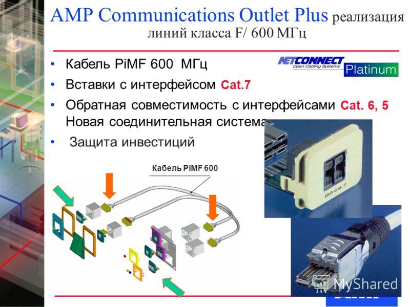 AMP Communications Outlet Plus реализация линий класса F/ 600 МГц Кабель PiMF 600 МГц Вставки с интерфейсом Cat.7 Обратная совместимость с интерфейсами Cat. 6, 5 Новая соединительная система Защита инвестиций Кабель PiMF 600