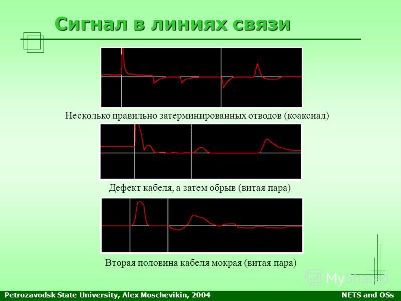 Petrozavodsk State University, Alex Moschevikin, 2004NETS and OSs Сигнал в линиях связи Несколько правильно затерминированных отводов (коаксиал) Дефект кабеля, а затем обрыв (витая пара) Вторая половина кабеля мокрая (витая пара)