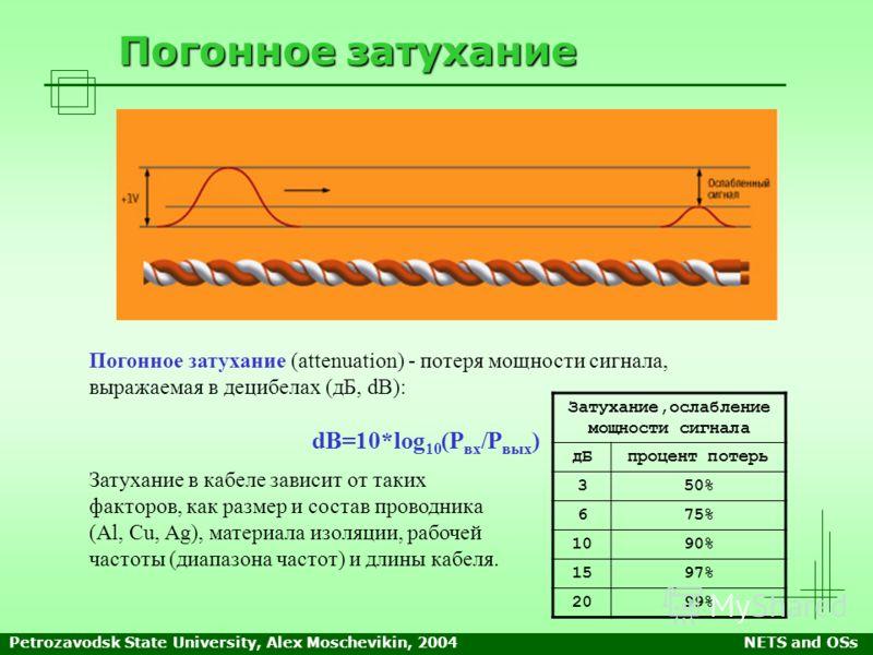 Petrozavodsk State University, Alex Moschevikin, 2004NETS and OSs Погонное затухание Погонное затухание (attenuation) - потеря мощности сигнала, выражаемая в децибелах (дБ, dB): dB=10*log 10 (P вх /P вых ) Затухание,ослабление мощности сигнала дБпроц