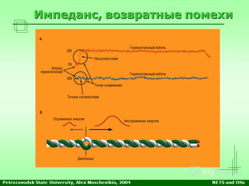 Petrozavodsk State University, Alex Moschevikin, 2004NETS and OSs Импеданс, возвратные помехи