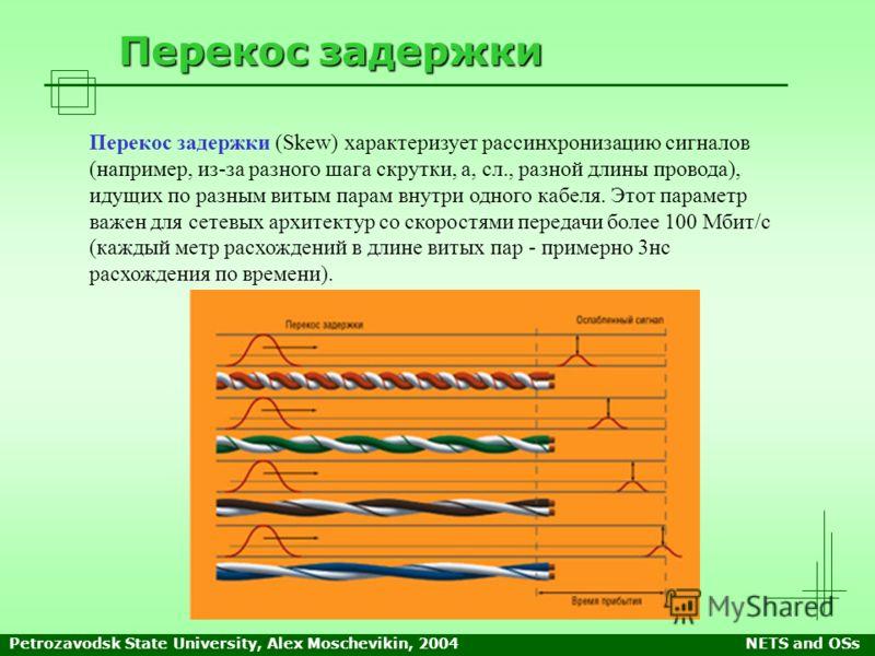 Petrozavodsk State University, Alex Moschevikin, 2004NETS and OSs Перекос задержки Перекос задержки (Skew) характеризует рассинхронизацию сигналов (например, из-за разного шага скрутки, а, сл., разной длины провода), идущих по разным витым парам внут