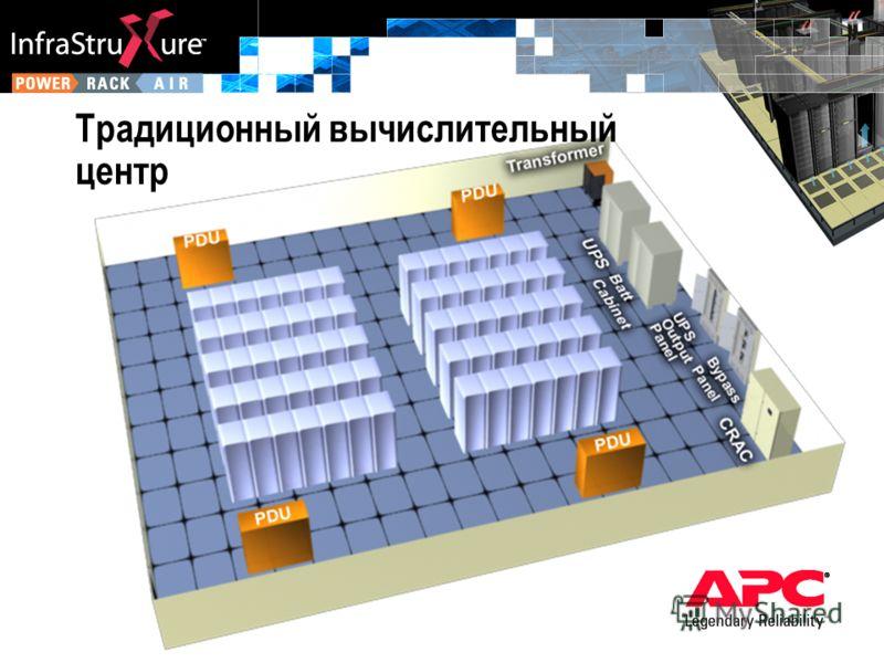 Традиционный вычислительный центр