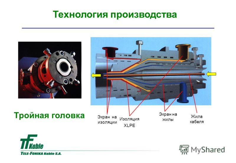 Тройная головка Teхнология производства Экран на изоляции Изоляция XLPE Экран на жилы Жила кабеля