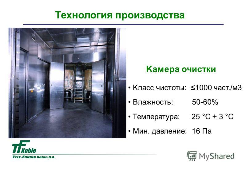 Kласс чистоты: 1000 част./м3 Влажность: 50-60% Tемпература: 25 °C 3 °C Мин. давление: 16 Па Kамера очистки Технология производства