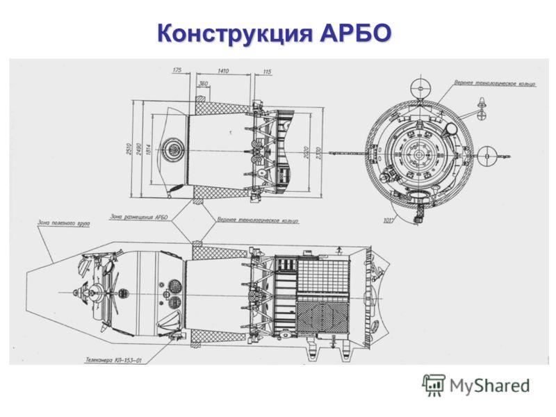 Конструкция АРБО