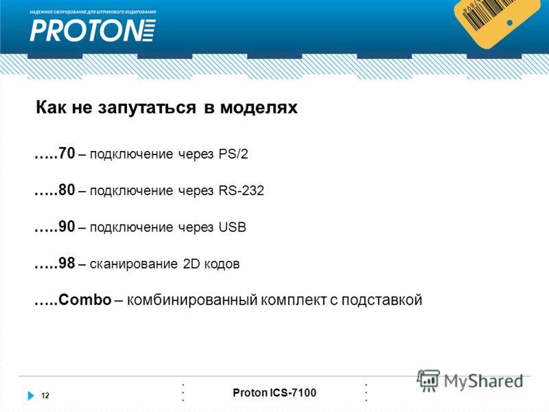 12 Proton ICS-7100 Как не запутаться в моделях …..70 – подключение через PS/2 …..80 – подключение через RS-232 …..90 – подключение через USB …..98 – сканирование 2D кодов …..Combo – комбинированный комплект с подставкой